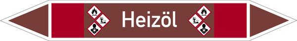 Rohrleitungskennzeichnung: brennbare Flüssigkeiten und Feststoffe