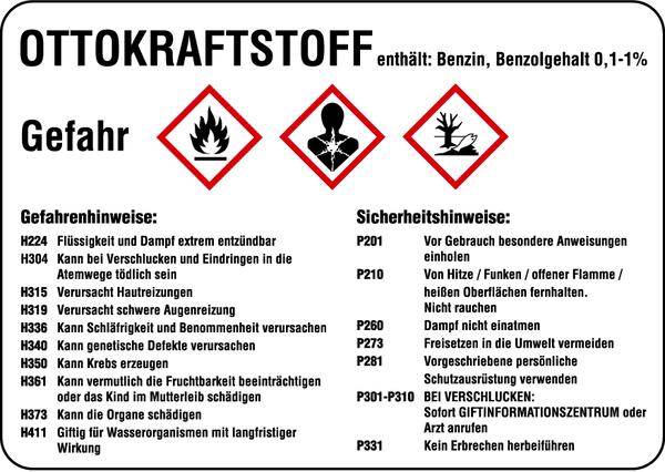 Etiketten mit Gefahrensymbolen gem. GHS/CLP