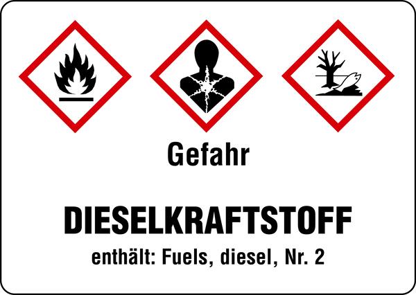 Gefahrengutkennzeichnung GHS-Gefahrstoffetiketten: Dieselkraftstoff (Kurzform)