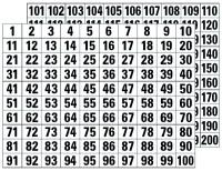 Klebezahlen 1-200, schwarz/weiß, 15x20mm