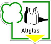 Abfallkennzeichen, Altglas, Folie