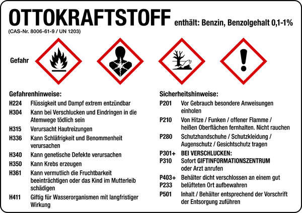 Gefahrstoffkennzeichnung GHS-Gefahrstoffetiketten: Ottokraftstoff