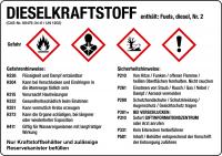 Gefahrengutkennzeichnung GHS-Gefahrstoffetiketten: Dieselkraftstoff